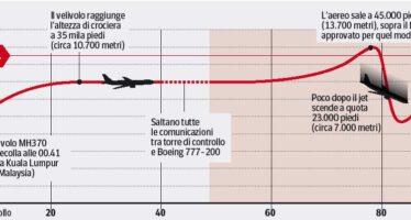 Il Boeing era già invisibile ai radar quando il pilota disse «è tutto ok»