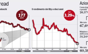 Fiducia Italia, la Cina in Eni ed Enel E i Btp scendono ai minimi storici