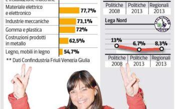 Il Friuli e il peso della lobby territoriale