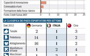 Capitali esteri a caccia di investimenti in Italia Prossima tappa le privatizzazioni