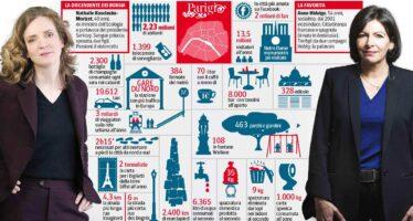 Parigi, la scelta del primo sindaco donna