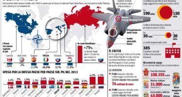 Ma la Nato in Europa sta giocando al ribasso