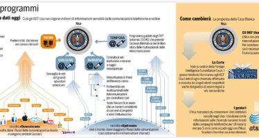 Arriva la riforma dello spionaggio Stop alle intercettazioni di massa