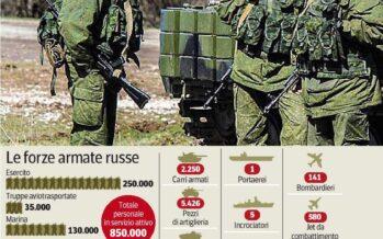 Truppe al confine ucraino Poi Putin telefona a Obama per avviare una trattativa