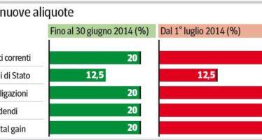 Messaggio delle banche a Renzi «Serve un forte ripensamento»