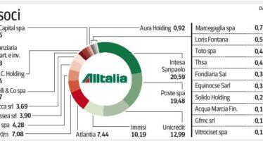 Salvataggio Alitalia, frenata di Etihad