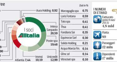 Alitalia, l'ultimo scoglio per Etihad