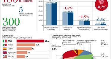 Fisco Acquisti sopra quota 3.600 euro Via ai controlli dello spesometro