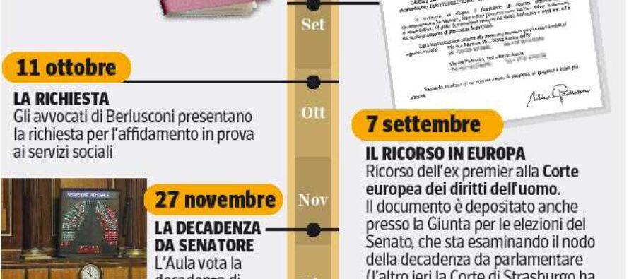 La vigilia più lunga dell'ex premier Berlusconi: potrebbero perfino arrestarmi