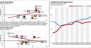 La secessione in banca che ammalia il Veneto