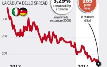 La mossa di Draghi e della Bce spinge le Borse «Nuovi stimoli all'economia»