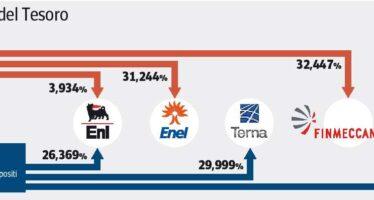 Moretti a Finmeccanica, Descalzi all'Eni