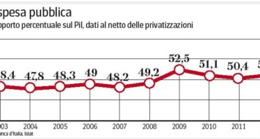 Dal primo luglio rendite al 26% Tetto ai manager, 239 mila euro