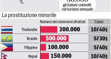 «Nel resort con i bimbi adescati» Arrestato un diplomatico italiano