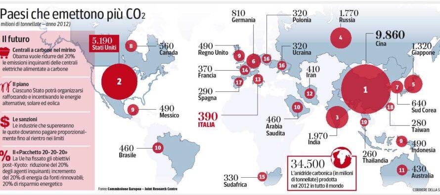 Gas serra, Obama per un taglio netto