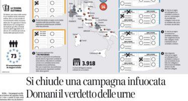 Elezioni. Si chiude una campagna infuocata
