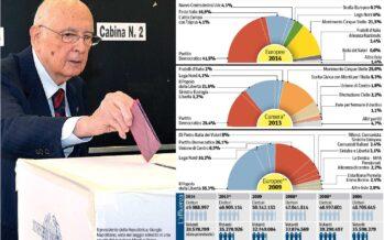 Elezioni. Un risultato senza precedenti Nuovi equilibri per fare le riforme