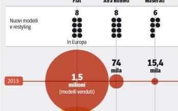 «Fiat Chrysler insieme per la svolta» Su marchi e nuovi modelli 55 miliardi