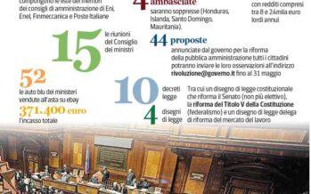 «Pareggio di bilancio al 2016 credo che l' Europa dirà di sì»