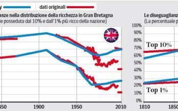 Errori nei numeri trascritti» La stella dell'economia Piketty sotto accusa