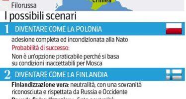 Ucraina, trionfa Poroshenko  il «re del cioccolato»