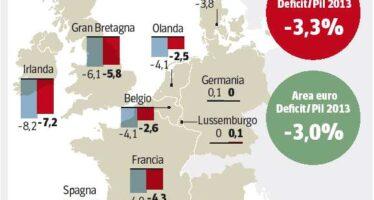 Padoan: priorità a crescita e lavoro Bruxelles riconosca i nostri sforzi