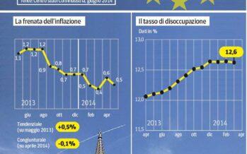 Così è nata la svolta Ue L'appello per la crescita e gli spiragli di Merkel