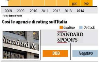 Debito e riforme, arrivano i voti di Standard & Poor's