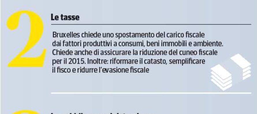 La UE dà più tempo all'Italia «Ma servono sforzi aggiuntivi»