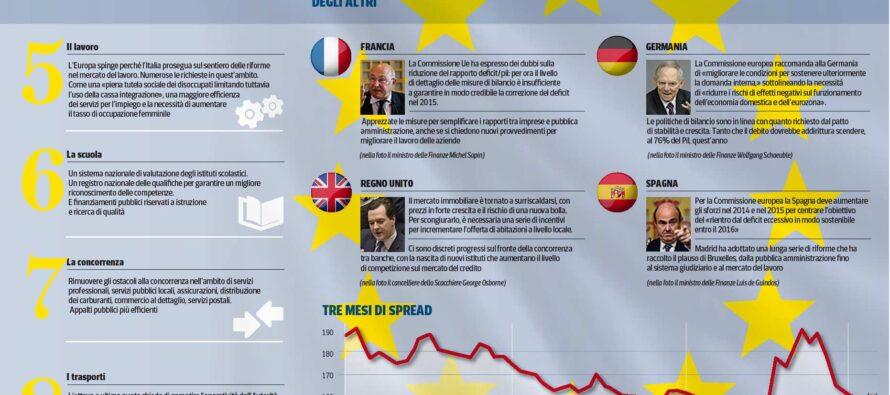 Il Tesoro e il piano per la crescita: la spinta del Pil eviterà la manovra