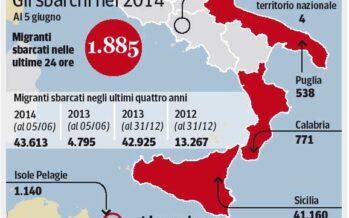 In Sicilia finiti i posti e i soldi per i migranti