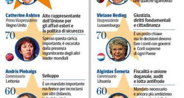 La proposta di Renzi alla Ue «Riforme contro flessibilità»