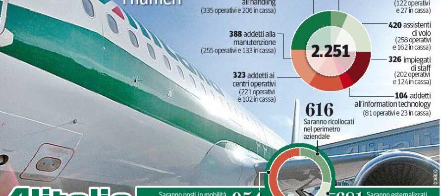 Primi sì al piano Alitalia, Cgil prende tempo
