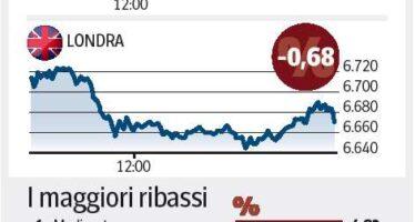 Borse, torna la tensione Risale lo spread, Milano cede l'1,9%