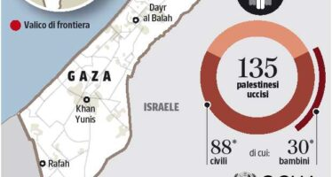 Colpito il centro disabili palestinese Salgono le vittime tra civili e bimbi