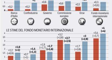 Le stime del Tesoro sui conti. I timori per la crescita zero