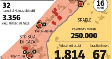 Via i soldati, Gaza prova a ripartire È già lotta tra Hamas e Abu Mazen