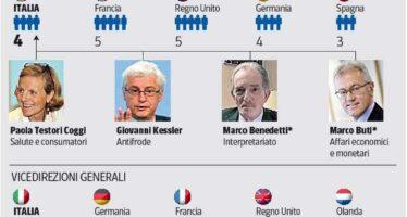 Il patto dei socialisti per appoggiare il duo Mogherini-Moscovici