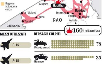 Ma i raid aerei hanno già fermato l'avanzata jihadista