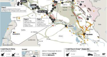 La parabola araba Da amici del Califfo ad alleati nei raid