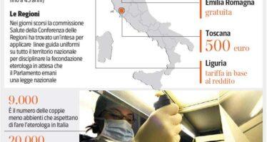 Gratis in Emilia Romagna con il ticket in Toscana La mappa dell'eterologa