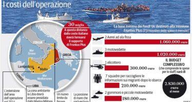 Due aerei, un elicottero e motovedette d'altura Ecco il Frontex europeo