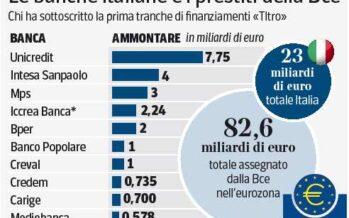 A italiani e spagnoli metà dei fondi Bce
