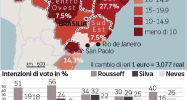 Il Brasile sceglie il presidente La grande paura per « Dilma II »