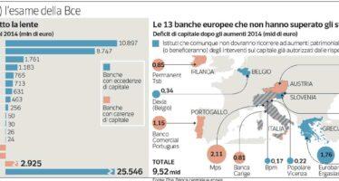 L'irritazione di Banca d'Italia: calcoli su scenari improbabili