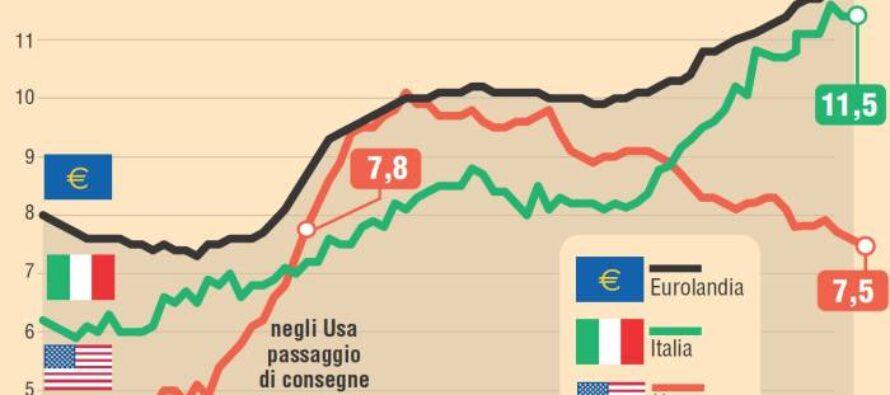 Lavoro e mercati, Usa fuori dal tunnel un rischio in più per Eurolandia