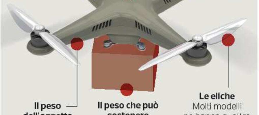 Bloccata la norma sui controlli nei pc Ma c'è il via libera ai droni poliziotto