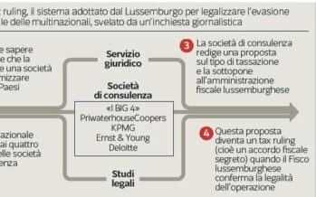 Pittella: «Niente sconti: Juncker venga in Aula a spiegare»