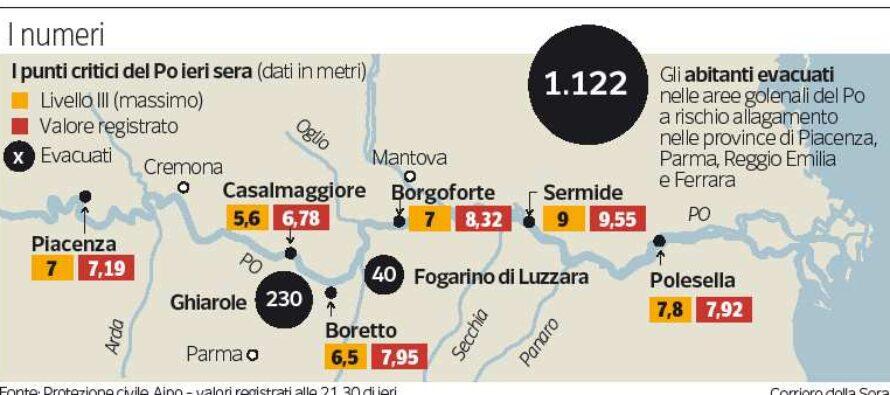 Oltre mille sfollati per la piena del Po Metrò fermo a Milano