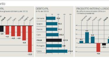 Via libera della Ue all'Italia « ma avanti con le riforme »